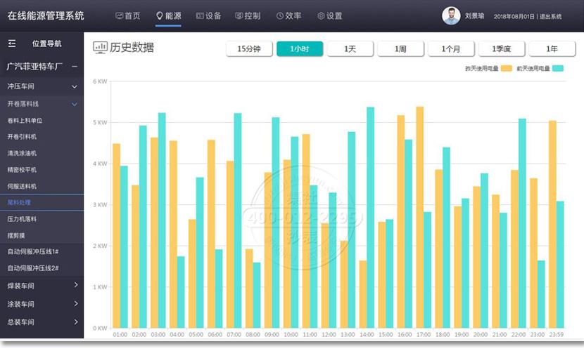 湖南抄表系统博世案例配图5